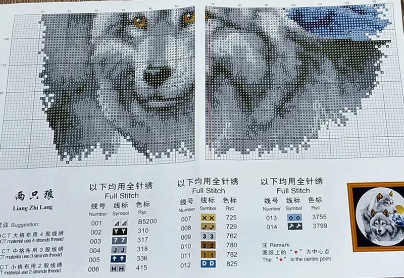 """Набор для вышивки крестом  """" Серые волки """" Размер картины 34*41см - Фото 3"""