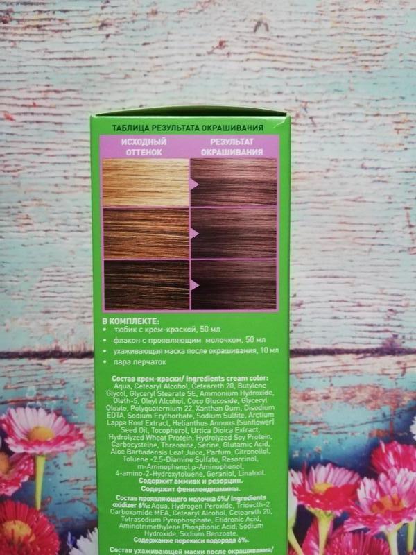 Стойкая питательная крем-краска для волос botanica, фаберлик 8... - Фото 4
