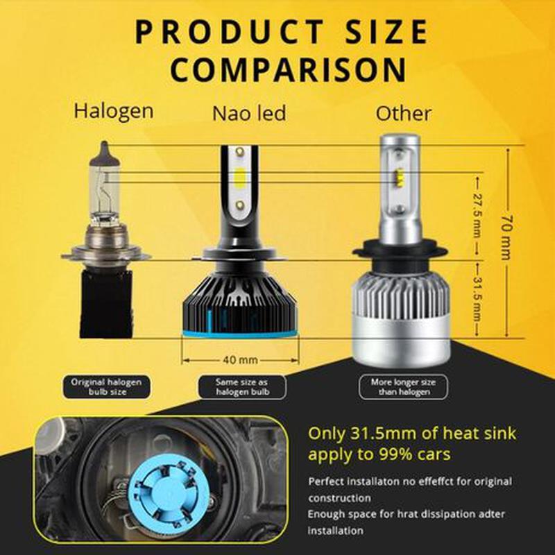S5 H4 Светодиодные автомобильные LED автолампы H1 H7 лед ксенон - Фото 8