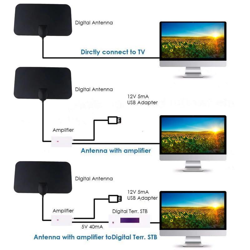 Телевизионная антенна комнатная HD TV 25 дцб для цифрового DVB T2 - Фото 4