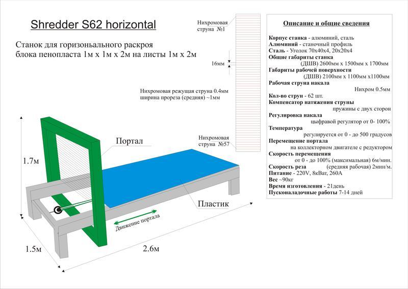 Shredder S62 horizontal для листовой порезки пенопласта - Фото 2