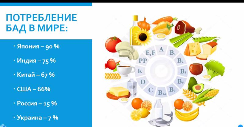 FitLine Оптимальный Cет -3 набора на 90 дней пищевая добавка прем - Фото 4