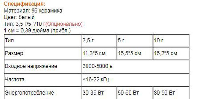 Пластина керамические к озонатору 3.5г/ч 1шт штыревая белая - Фото 2