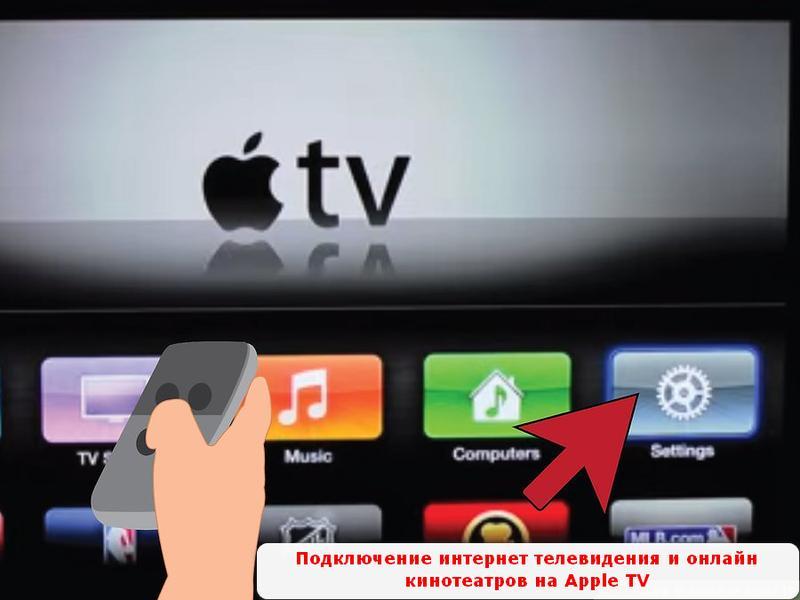 Настройка подключения телевидения,онлайн кинотеатров на Apple TV