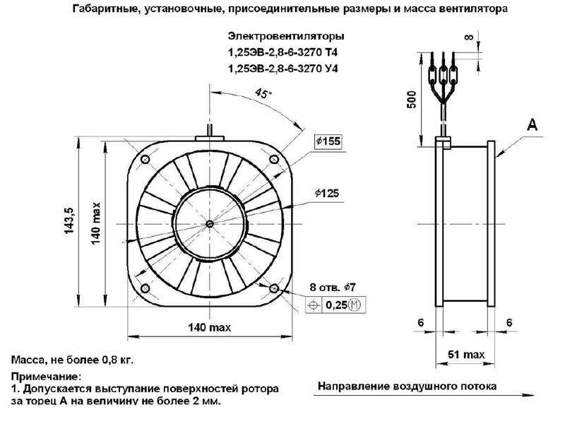 Вентилятор 1,25ЭВ-2,8-6-3270У4 - Фото 4