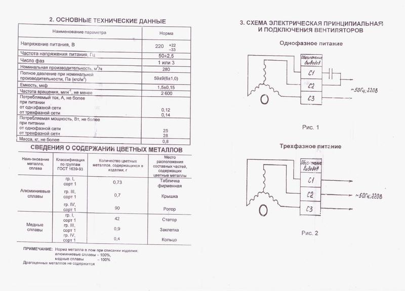 Вентилятор 1,25ЭВ-2,8-6-3270У4 - Фото 5
