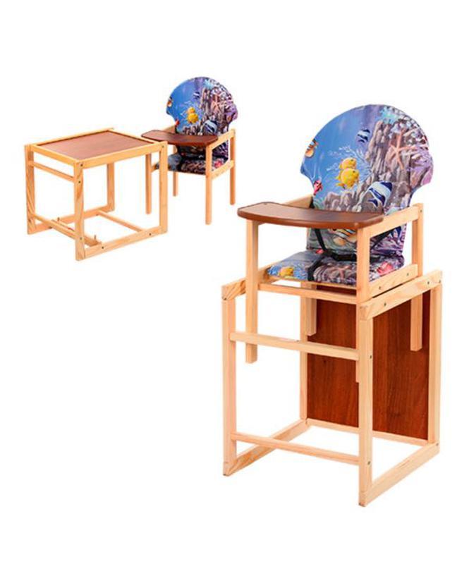 Продам бизнес по изготовлению детских стульчиков для кормл - Фото 7