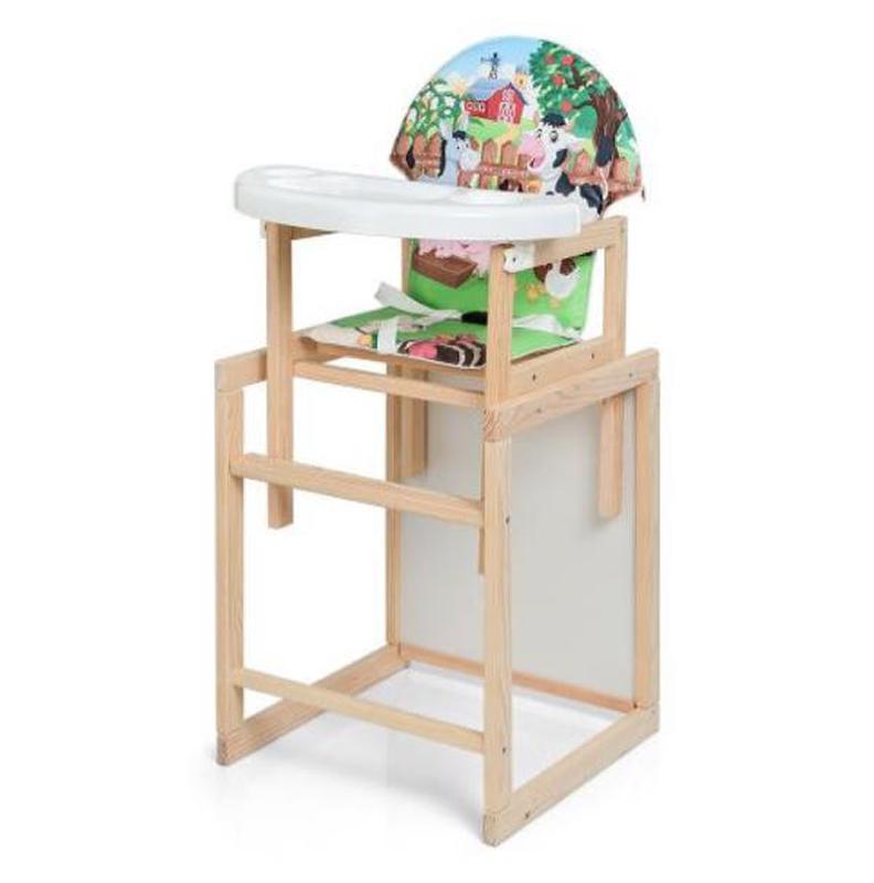 Продам бизнес по изготовлению детских стульчиков для кормл - Фото 4