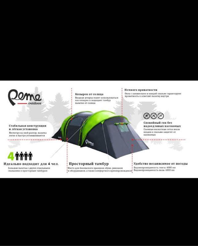 Палатка - Фото 2