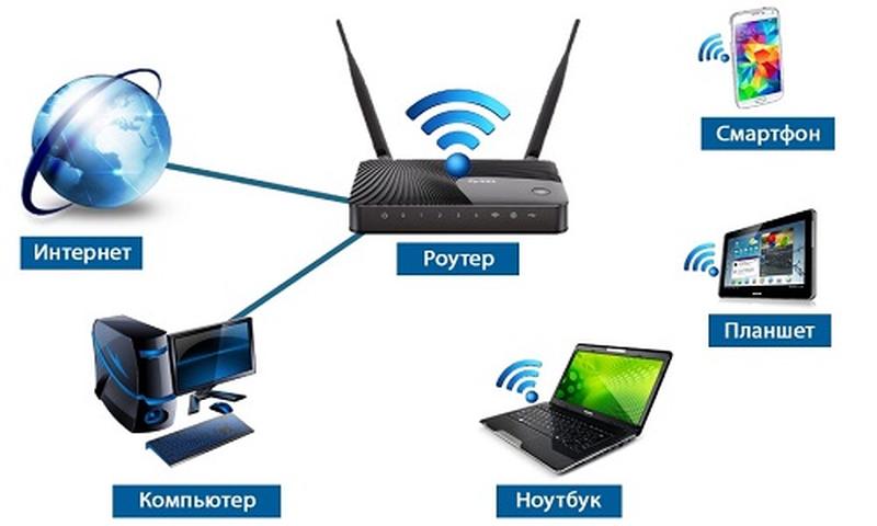 Настройка беспроводной сети (WiFi) - Фото 3