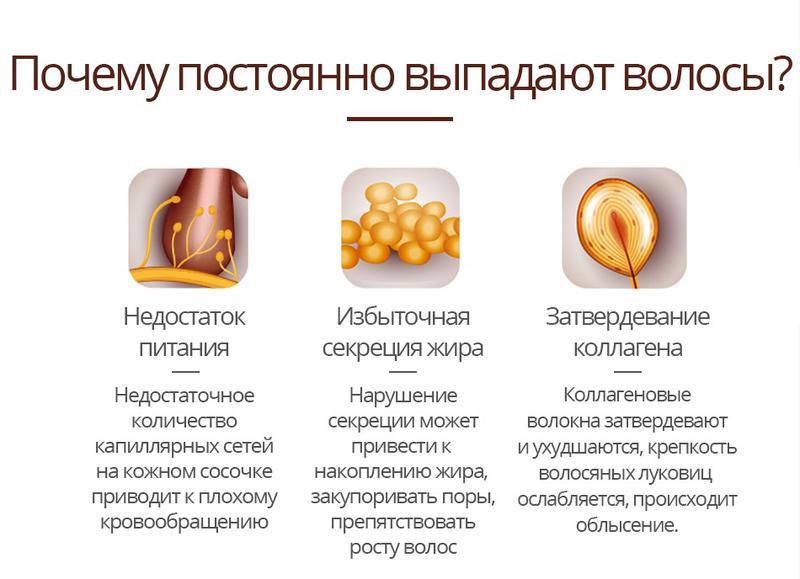 Активатор роста волос с экстрактом женьшеня и плодов малины - Фото 6
