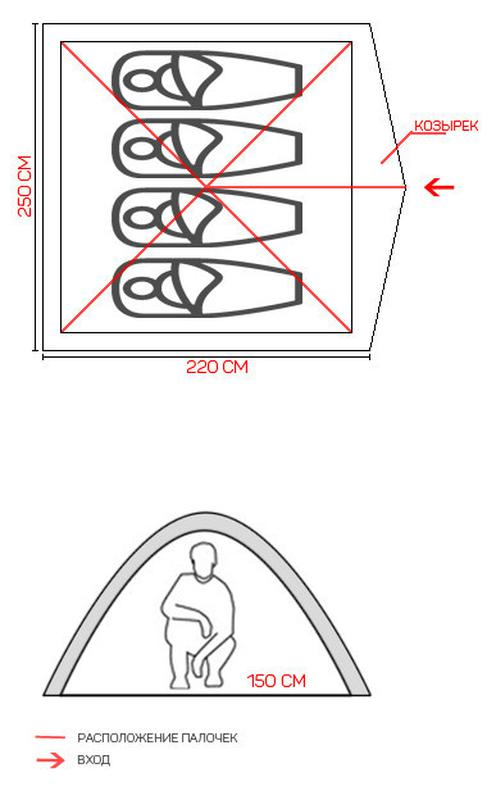 Палатка четырехместная GreenCamp 1018-4 - Фото 4