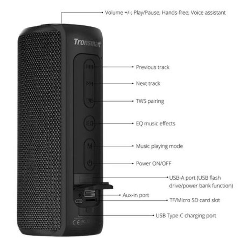 Портативная колонка Tronsmart Element T6 Plus 40w Bluetooth + чех - Фото 3