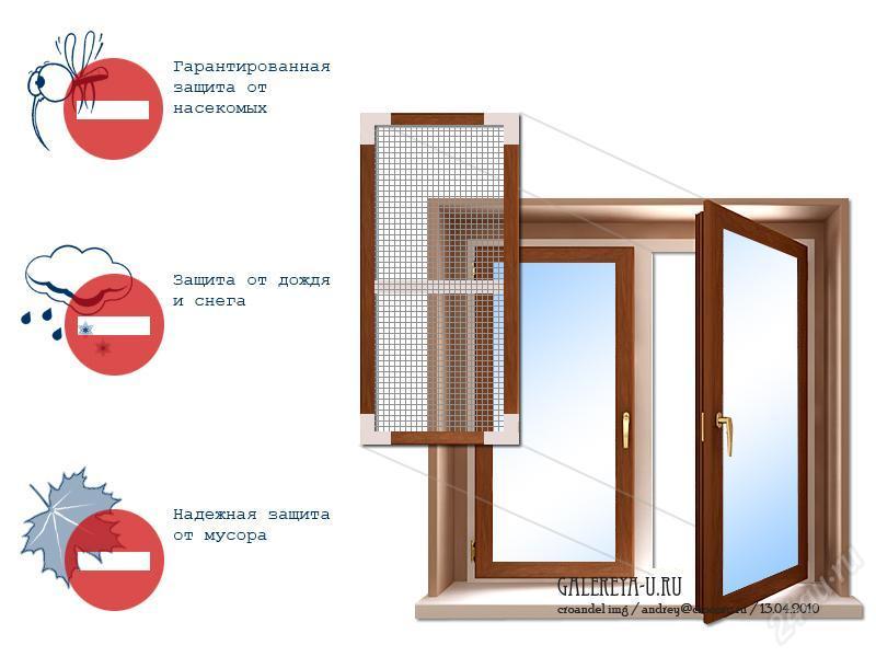 Москитные сетки на окна / двери