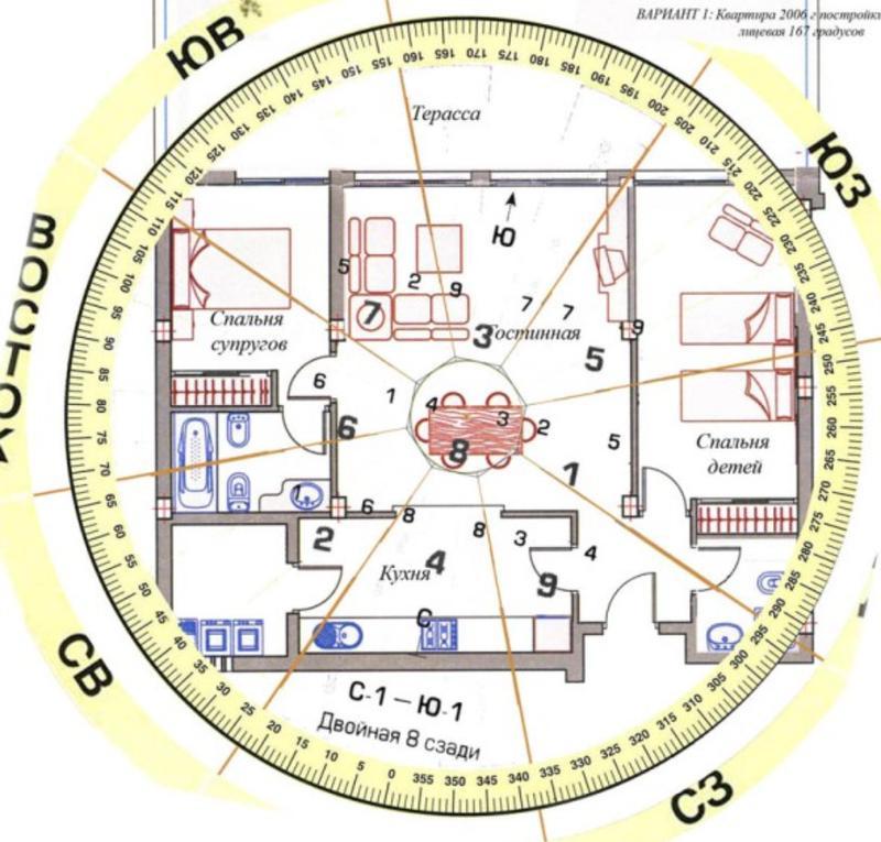 Перепланировка с расстановкой мебели и анализ по Фен-Шуй кварт...