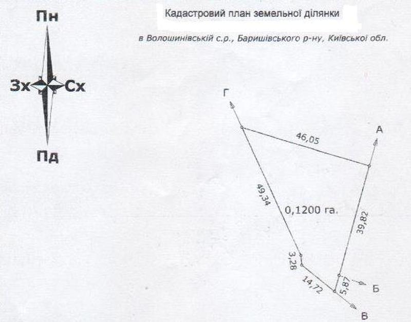 Земельный участок 12 соток в с. Волошиновка - Фото 6
