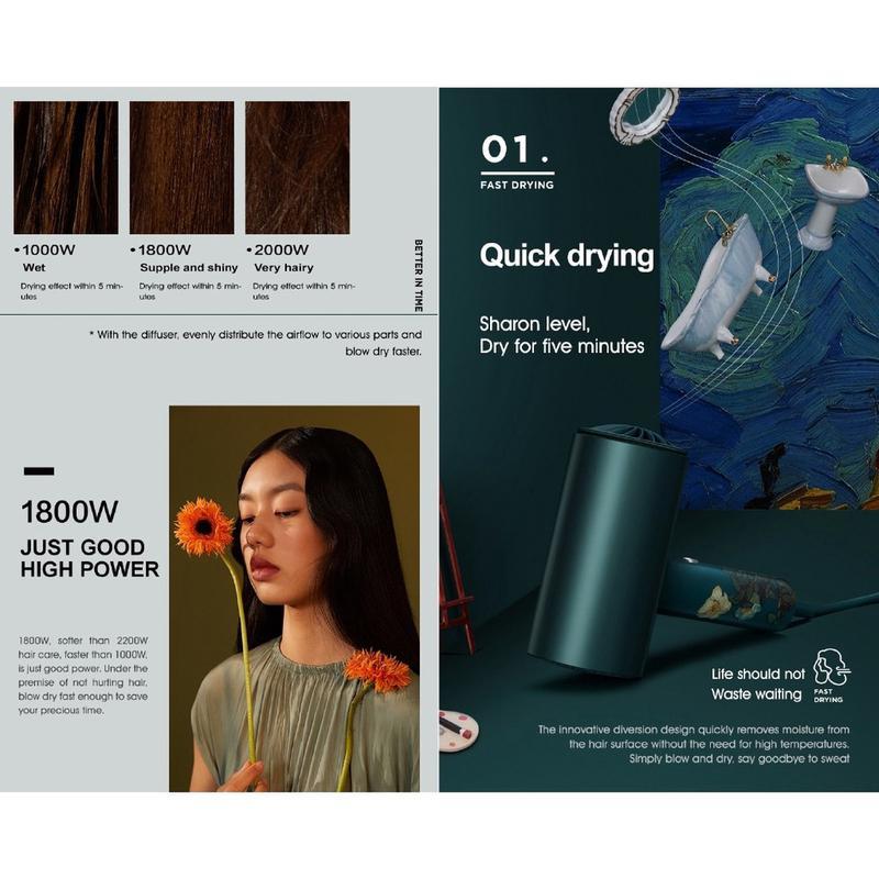Фен для волос Xiaomi Soocas H5 Van Gogh Negative Ion Hair H3S - Фото 4