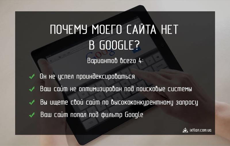 Вывод сайтов в ТОП Google