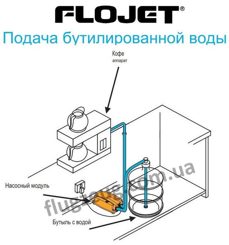 Насос (помпа) для бутылей с водой Flojet BW5004-000A - Фото 6