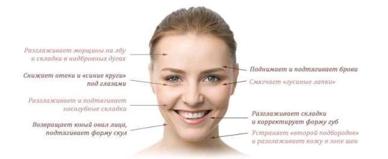Массаж! Алексеевка Общий,  лимфодренажный, антицеллюлитный, лица - Фото 4