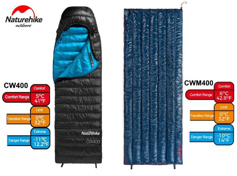 Спальник пуховий спальний мішок Naturehike CW400 CWM400