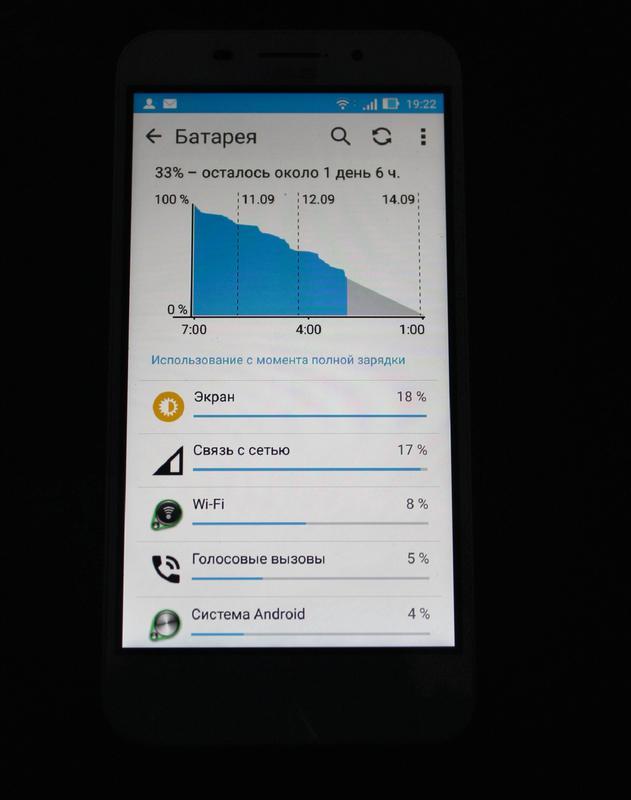 """Смартфон ASUS ZenFone Max ZC550KL - 4G - 5,5"""" - 4 Ядра - 2/16Gb ! - Фото 4"""