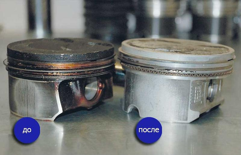 Очистка двигателя водородом в Каменском , раскоксовка двигателя.