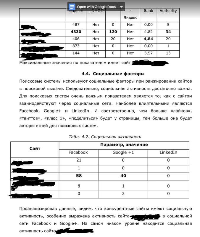 Анализ конкурентов - Фото 3