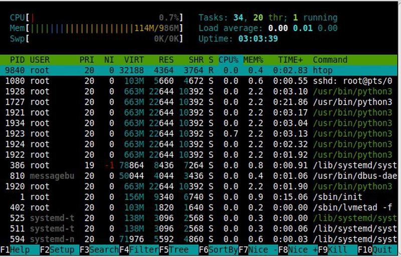 Настройка Linux серверов