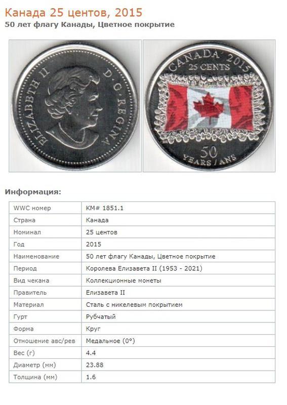 25 центов 2015 Канада, цветная