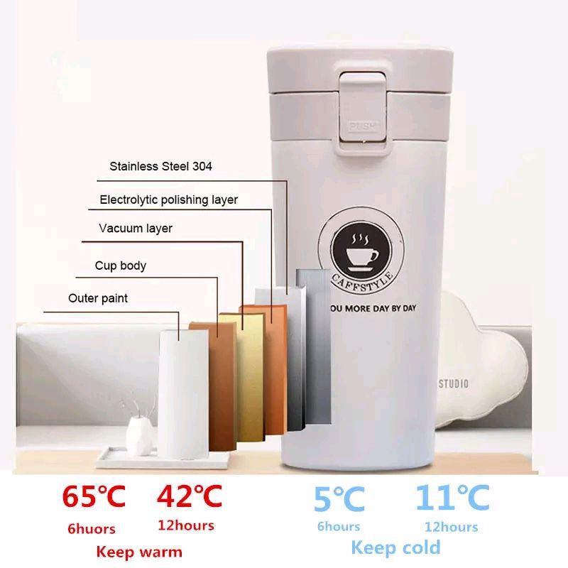 Термокружка из нержавеющей стали ZOOOBE, термос, кофейная кружка - Фото 3