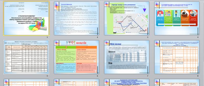 Создание презентаций, набор текста, создание таблиц