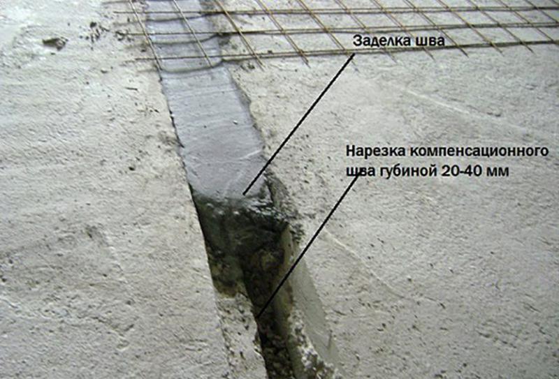 Расширяющийся бетон купить калькулятор стяжки керамзитобетон