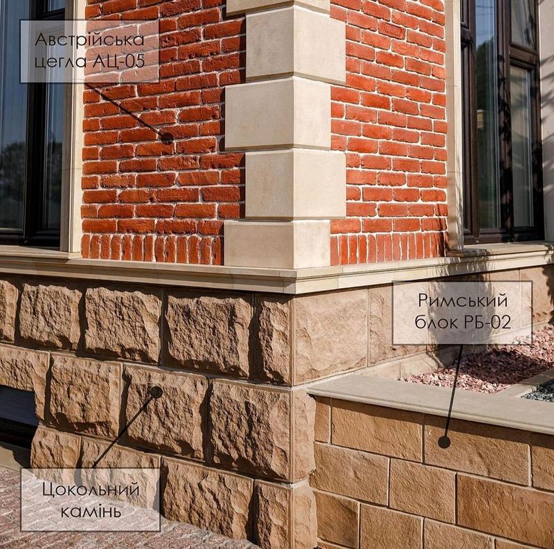 Декоративно-облицювальна плитка, камінь, декоративні елементи