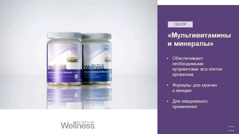 Комплекс мультівітамінів і мінералів