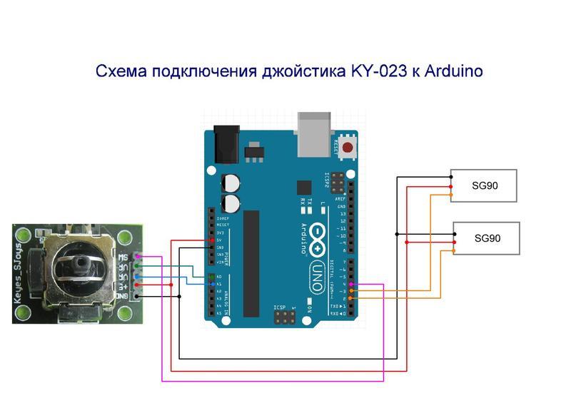 KY-023. Двух-осевой жойстик к Arduino - Фото 3