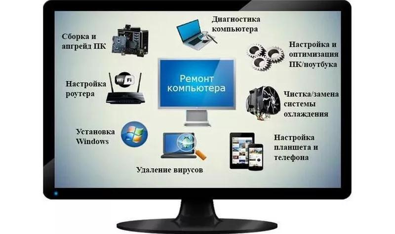 Ремонт компьютеров Одесса с выездом