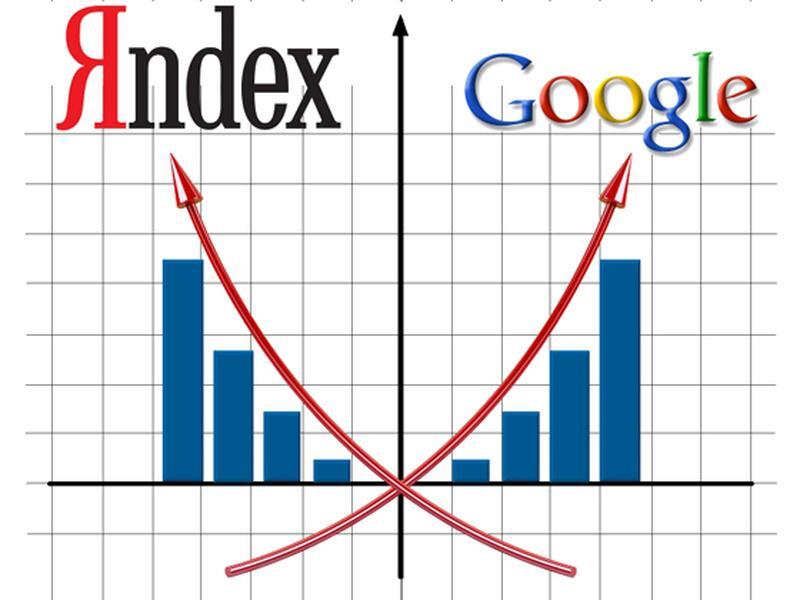 Настройка контекстной рекламы в Google и Яндекс, подключение в...