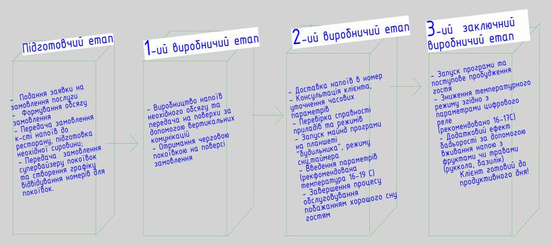 Зроблю якісно інформативну та оригінальну презентацію - Фото 2