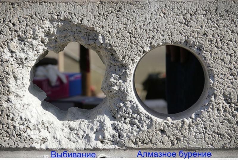 Алмазное бурение отверстий диаметром 32-150 мм и глубиной до 1 м. - Фото 3