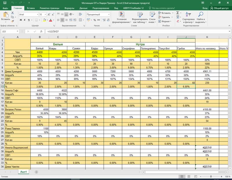 Сделаю таблицы, формулы, графики, отчеты, ввод данных, набор т...