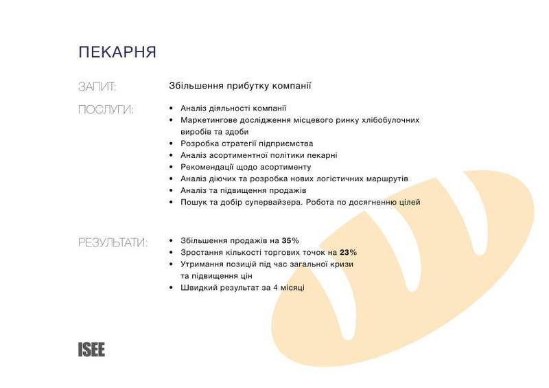 Бизнес-консультации (новый бизнес, экспресс-диагностика компан...