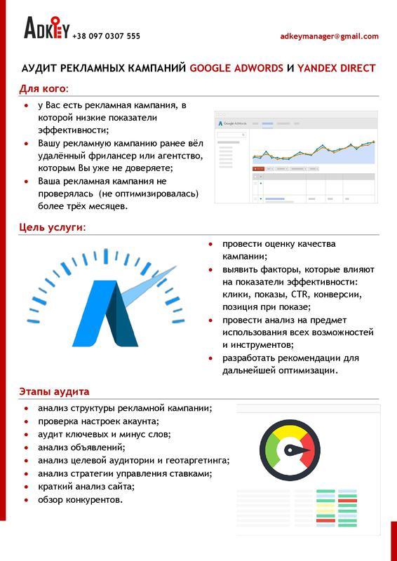 Создание, настройка и аудит контекстной рекламы Google AdWords - Фото 2