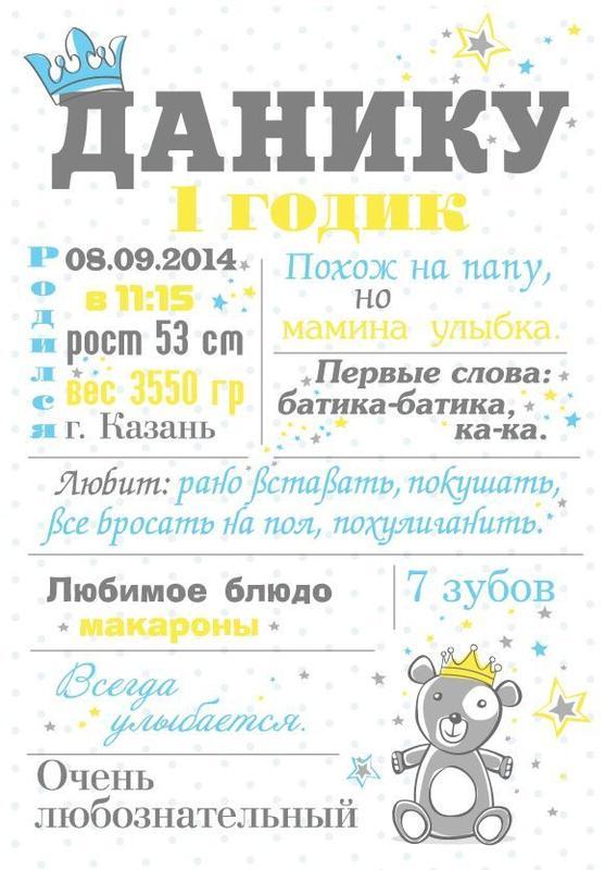 Плакат, постер, метрика детская, первый день рождения, достижения - Фото 2