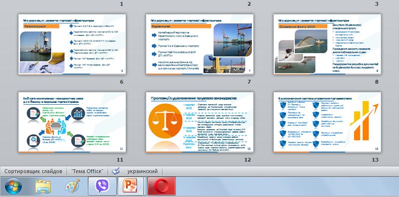 Створення презентацій в PowerPoint