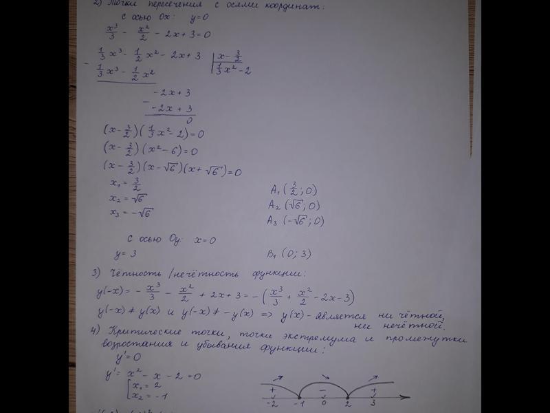 Выполняю работы по математике