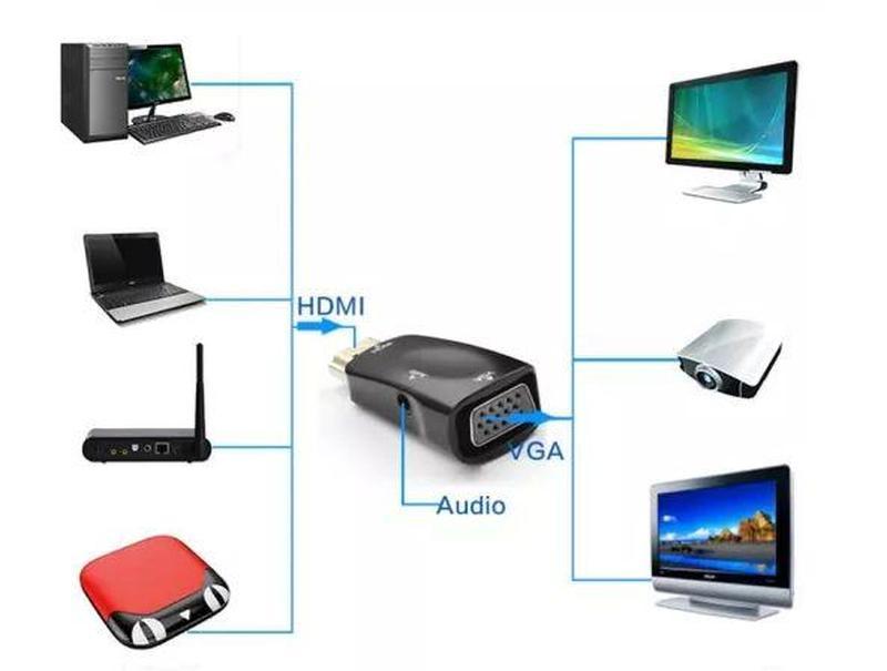 Переходник, , эмулятор монитора HDMI -> VGA - Фото 4