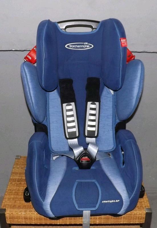 Автокресло Recaro Young Sport 9 - 36 кг