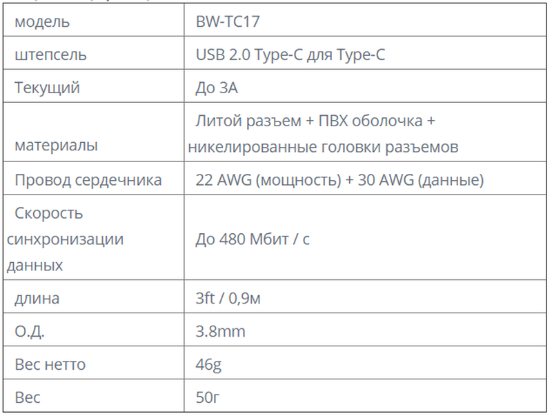 BlitzWolf® BW-TC17 3A USB-PD для передачи данных Type C-Type C - Фото 2
