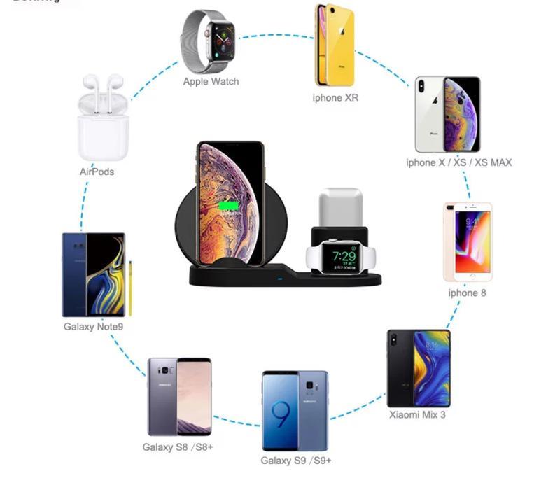 Беспроводная зарядка 3в1 iPhone,AppleWatch,AirPods от Поставщика - Фото 2